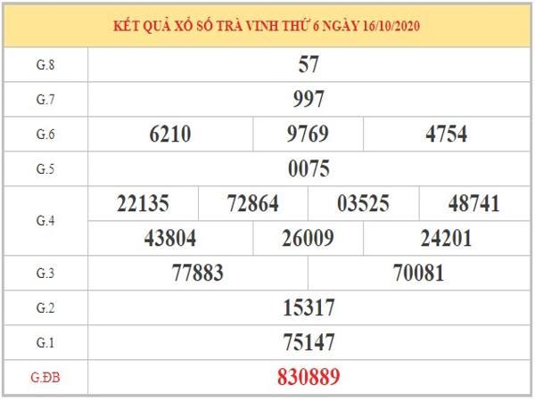 Dự đoán XSTV ngày 23/10/2020 dựa trên phân tích KQXSTV kỳ trước