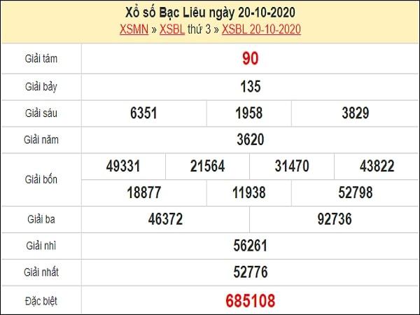 Dự đoán XSBL 27/10/2020