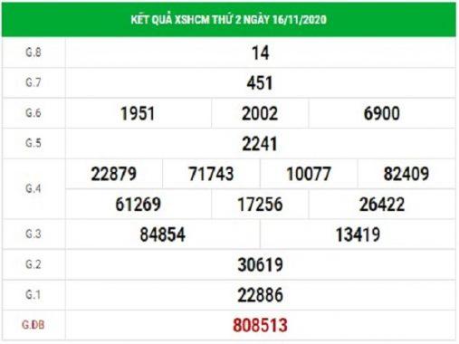 Dự đoán xổ số Hồ Chí Minh 21/11/2020, dự đoán XSHCM hôm nay
