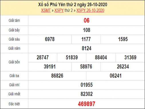 Tổng hợp dự đoán KQXSTTH ngày 02/11/2020- xổ số thừa thiên huế