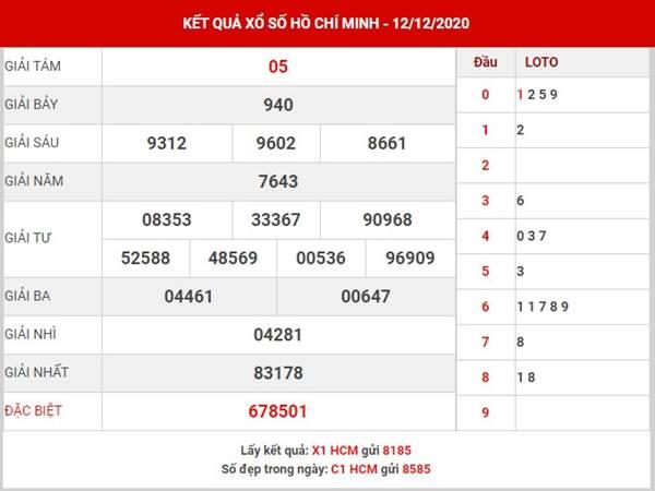 Dự đoán kết quả xổ số Hồ Chí Minh thứ 2 ngày 14/12/2020