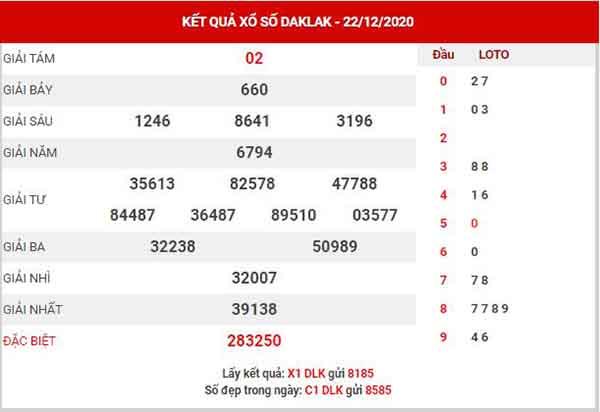 Dự đoán XSDLK ngày 29/12/2020