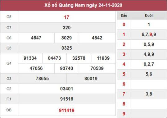 Dự đoán XSQNM 1/12/2020 chốt số thần tài Quảng Nam thứ 3