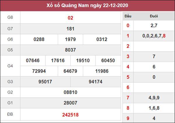 Dự đoán XSQNM 29/12/2020 chốt KQXS Quảng Nam thứ 3