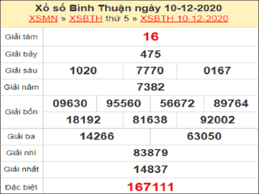 Tổng hợp dự đoán XSBT ngày 17/12/2020- xổ số bình thuận