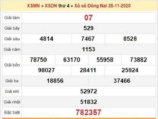 Tổng hợp dự đoán XSDN ngày 02/12/2020- xổ số đồng nai