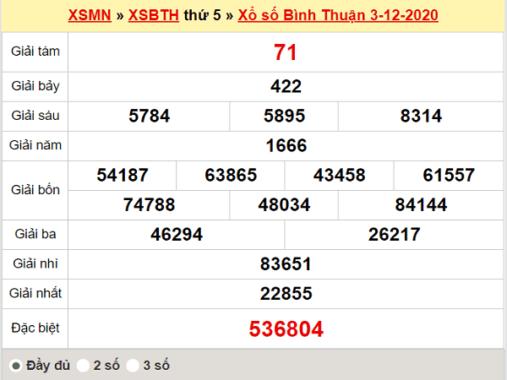 Nhận định XSBT ngày 10/12/2020- xổ số bình thuận chuẩn xác