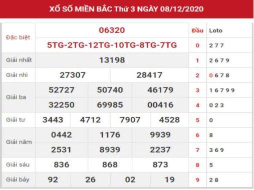 Dự đoán kết quả XSMB hôm nay thứ 4 ngày 9/12/2020