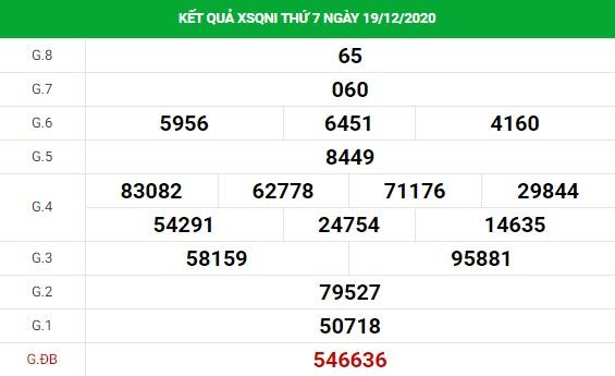 Dự đoán kết quả XS Quảng Ngãi Vip ngày 26/12/2020