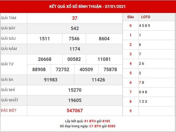 Dự đoán sổ xố Bình Thuận thứ 5 ngày 14/1/2021