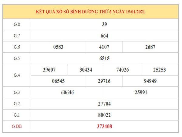 Dự đoán XSBD ngày 22/1/2021 dựa trên kết quả kì trước
