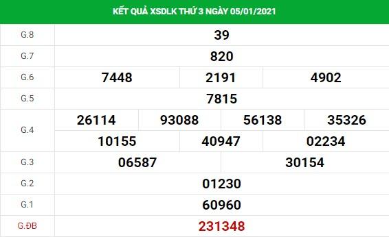 Dự đoán kết quả XS Daklak Vip ngày 12/01/2021