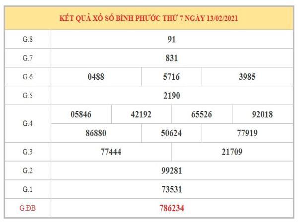 Dự đoán XSBP ngày 20/2/2021 dựa trên kết quả kỳ trước