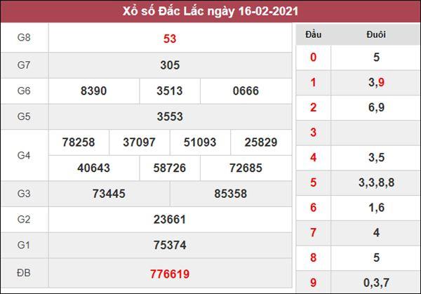 Dự đoán XSDLK 23/2/2021 chốt KQXS ĐăkLắc hôm nay