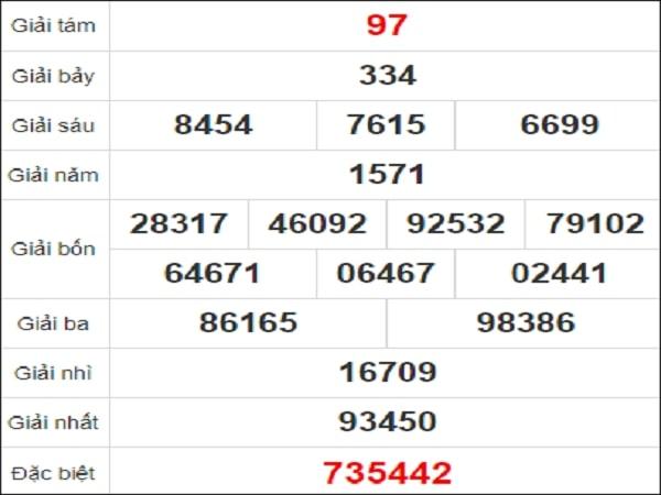 Quay thử kết quả xổ số Quảng Nam 2/2/2021