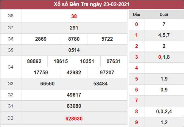 Dự đoán XSBT 2/3/2021 thứ 3 hôm nay xác suất lô về cao nhất