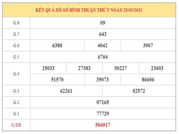 Dự đoán XSBT ngày 1/4/2021 dựa trên kết quả kì trước