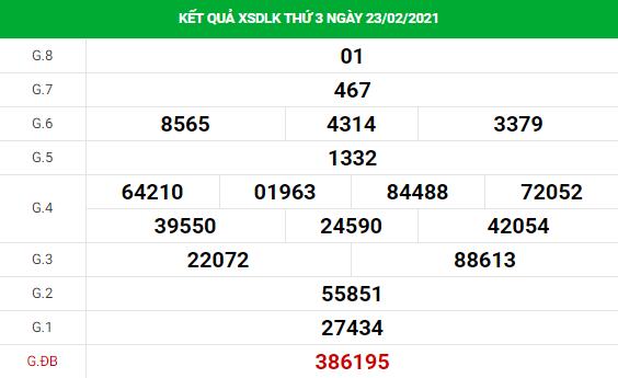 Dự đoán xổ số Daklak 27/2/2021 hôm nay thứ 3 chính xác