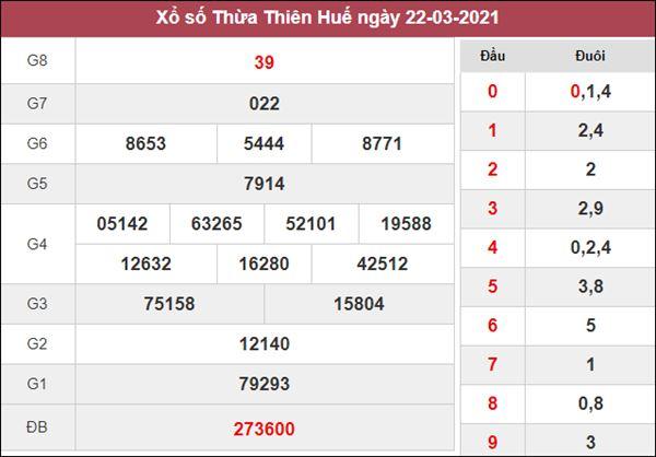 Dự đoán XSTTH 29/3/2021 chốt cầu lô giải đặc biệt Huế thứ 2