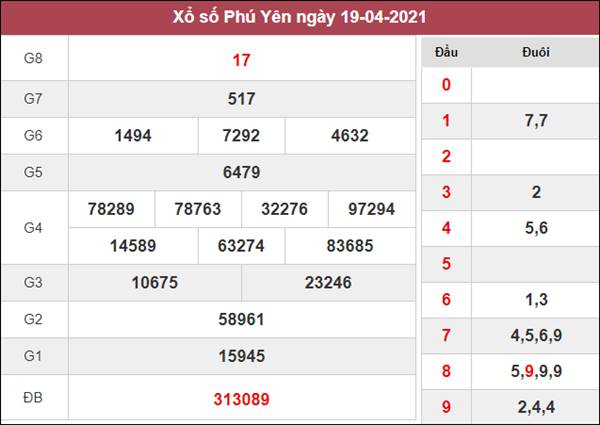 Dự đoán XSPY 26/4/2021 chốt KQXS Phú Yên thứ 2