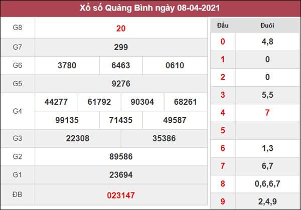 Dự đoán XSQB 15/4/2021 chốt số Quảng Bình giờ hoàng đạo