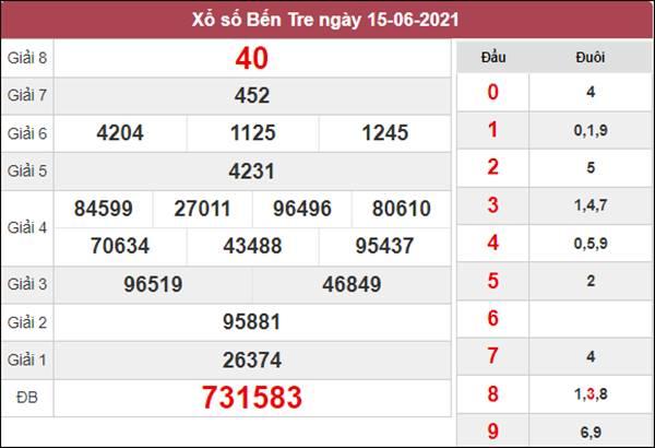 Dự đoán XSBT 22/6/2021 thứ 3 chốt số giờ hoàng đạo
