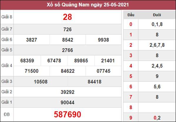 Dự đoán XSQNM 1/6/2021 chốt cầu lô số đẹp Quảng Nam
