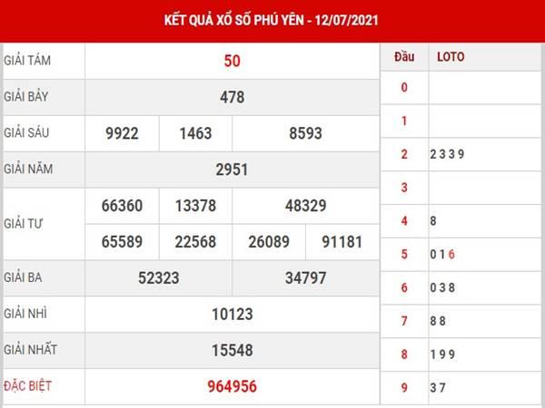Dự đoán kết quả SX Phú Yên thứ 2 ngày 19/7/2021