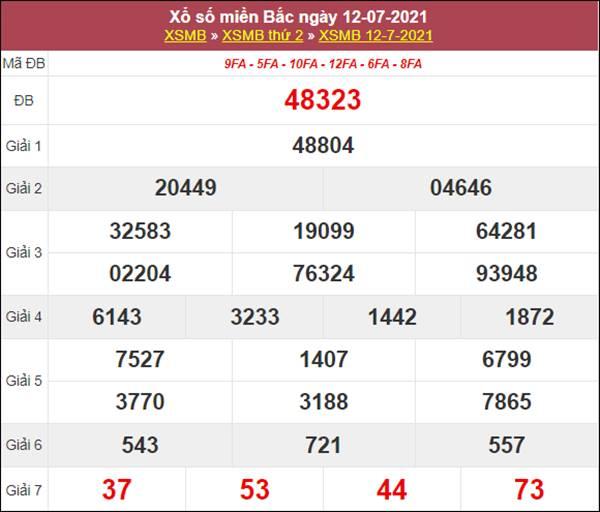 Dự đoán XSMB ngày 13/7/2021 chốt cầu lô số đẹp miền Bắc
