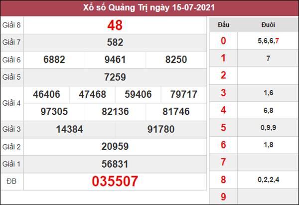 Dự đoán XSQT 22/7/2021 thứ 5 tỷ lệ trúng cao nhất