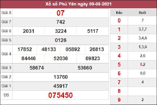 Dự đoán SXPY 16/8/2021 thứ 2 chốt cầu lô VIP Phú Yên
