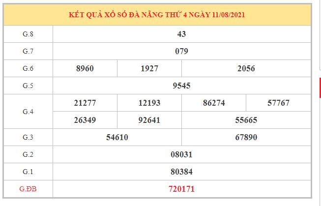 Dự đoán XSDNG ngày 14/8/2021 dựa trên kết quả kì trước
