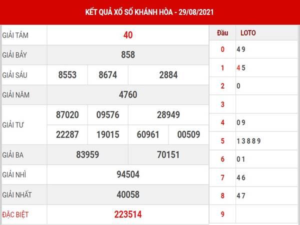 Dự đoán KQXS Khánh Hòa thứ 4 ngày 31/8/2021