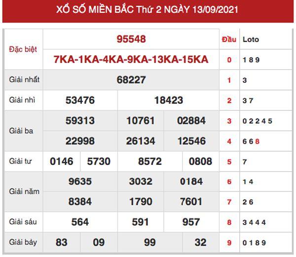 Dự đoán XSMB ngày 14/9/2021 chốt cầu lô VIP miền Bắc