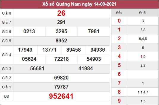 Dự đoán xổ số Quảng Nam ngày 21/9/2021 dựa trên kết quả kì trước