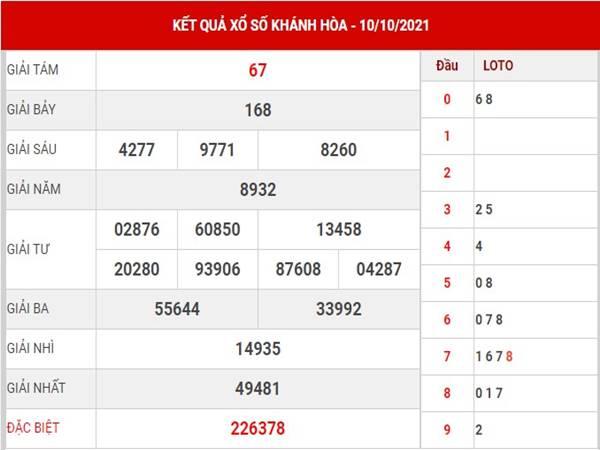Dự đoán SX Khánh Hòa 13/10/2021 - Thống kê loto thứ 4
